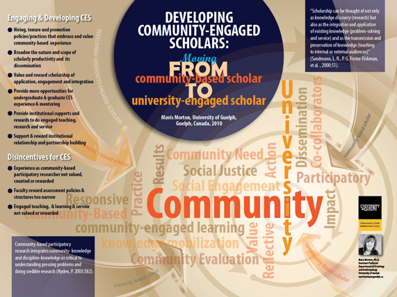 Poster Board for Developing Community-Engaged Scholars